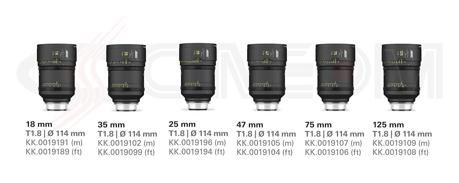 06 Signature Primes Lenses Set Configuration Overview Updated